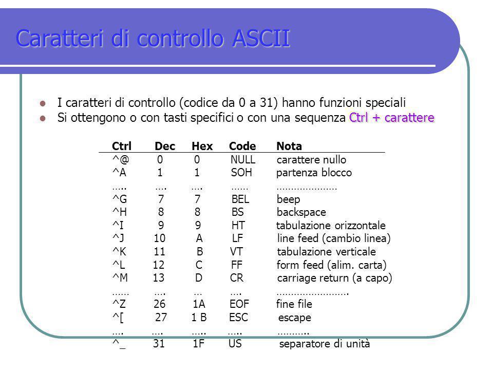 Caratteri di controllo ASCII I caratteri di controllo (codice da 0 a 31) hanno funzioni speciali Ctrl + carattere Si ottengono o con tasti specifici o