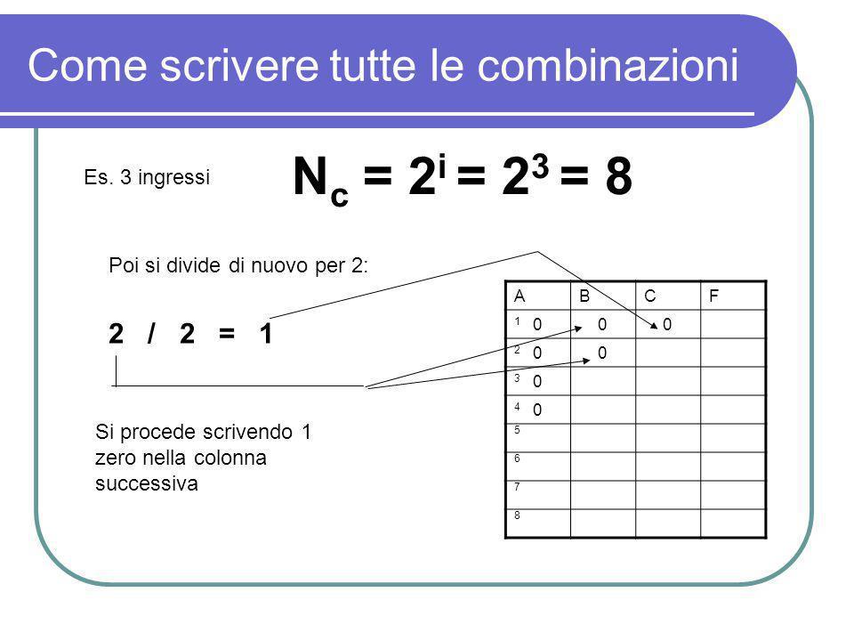 Come scrivere tutte le combinazioni N c = 2 i = 2 3 = 8 Es. 3 ingressi Poi si divide di nuovo per 2: ABCF 1 000 2 00 3 0 4 0 5 6 7 8 2 / 2 = 1 Si proc