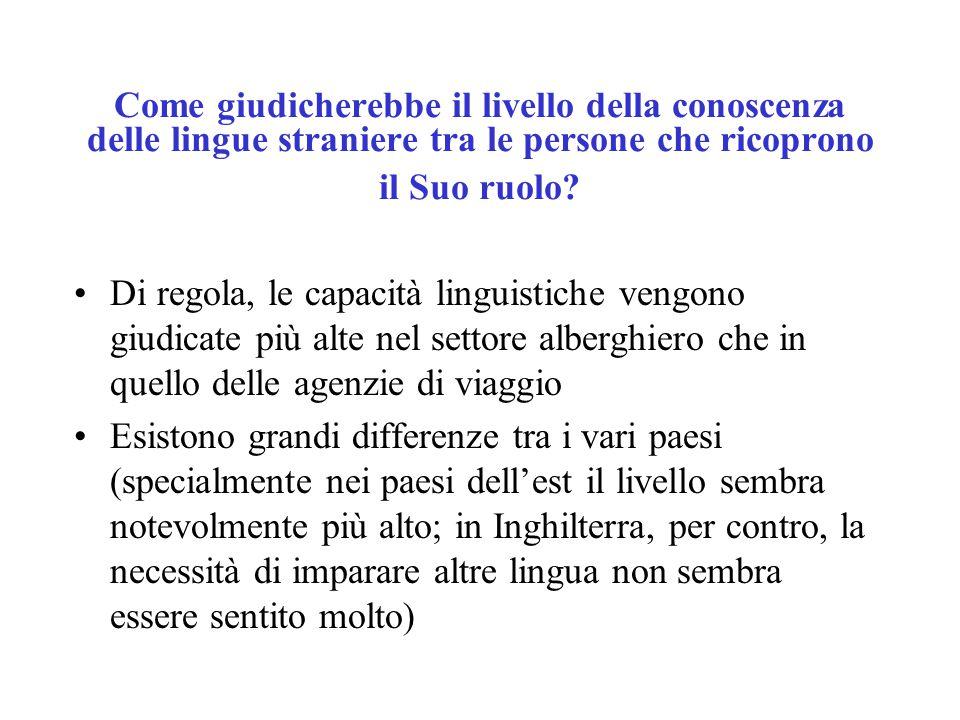 Come giudicherebbe il livello della conoscenza delle lingue straniere tra le persone che ricoprono il Suo ruolo.
