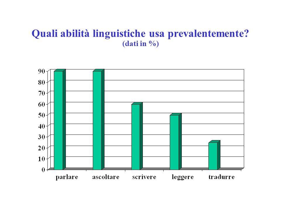 Quali abilità linguistiche usa prevalentemente (dati in %)