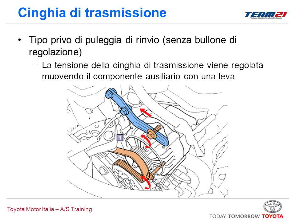 Toyota Motor Italia – A/S Training Cinghia di trasmissione Tipo privo di puleggia di rinvio (senza bullone di regolazione) –La tensione della cinghia