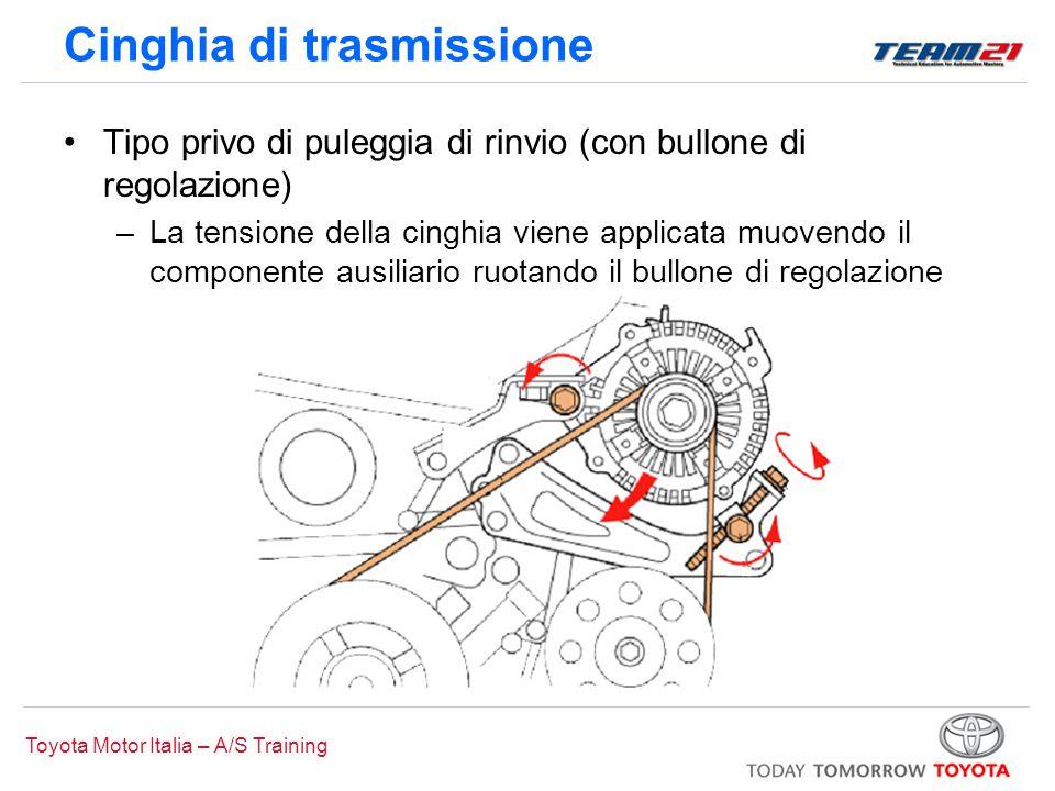 Toyota Motor Italia – A/S Training Cinghia di trasmissione Tipo privo di puleggia di rinvio (con bullone di regolazione) –La tensione della cinghia vi