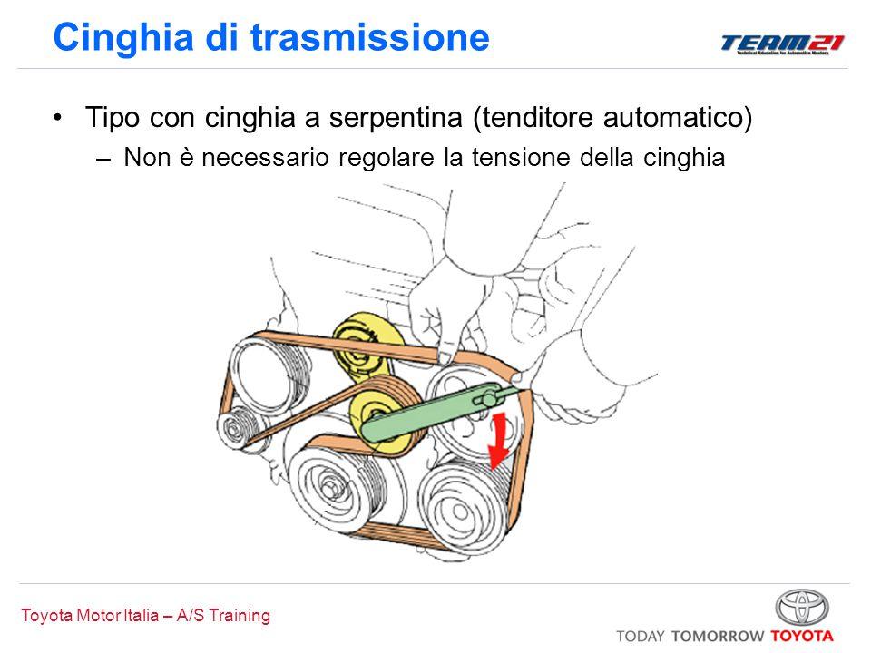 Toyota Motor Italia – A/S Training Cinghia di trasmissione Tipo con cinghia a serpentina (tenditore automatico) –Non è necessario regolare la tensione