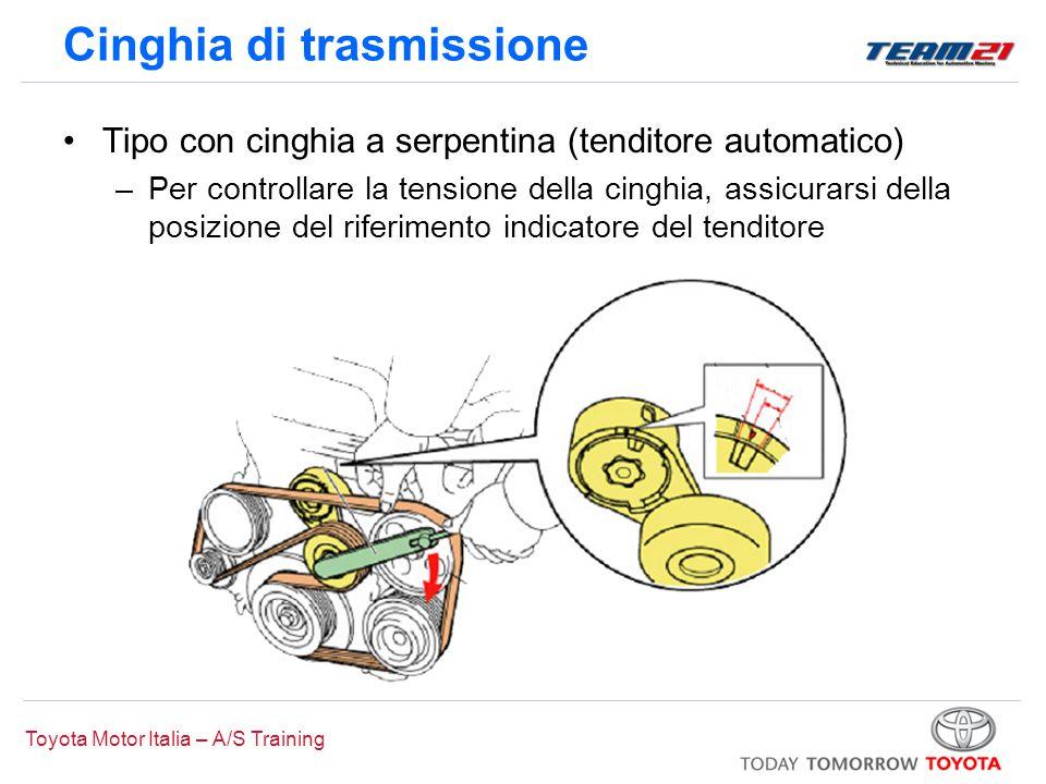 Toyota Motor Italia – A/S Training Cinghia di trasmissione Tipo con cinghia a serpentina (tenditore automatico) –Per controllare la tensione della cin
