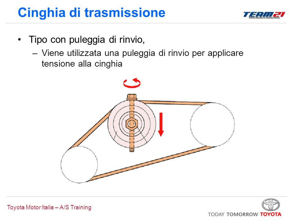 Toyota Motor Italia – A/S Training Cinghia di trasmissione Tipo con puleggia di rinvio, –Viene utilizzata una puleggia di rinvio per applicare tension