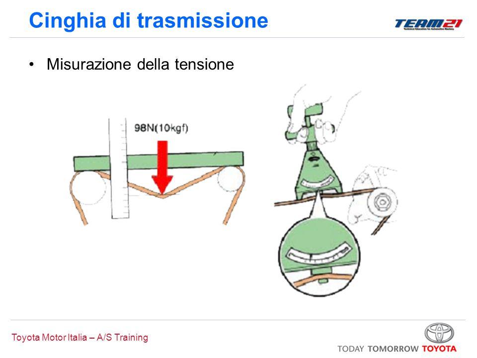 Toyota Motor Italia – A/S Training Cinghia di trasmissione Misurazione della tensione