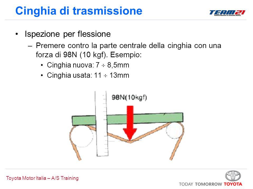 Toyota Motor Italia – A/S Training Cinghia di trasmissione Ispezione per flessione –Premere contro la parte centrale della cinghia con una forza di 98