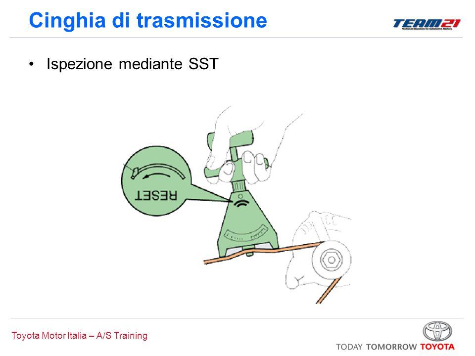 Toyota Motor Italia – A/S Training Cinghia di trasmissione Ispezione mediante SST