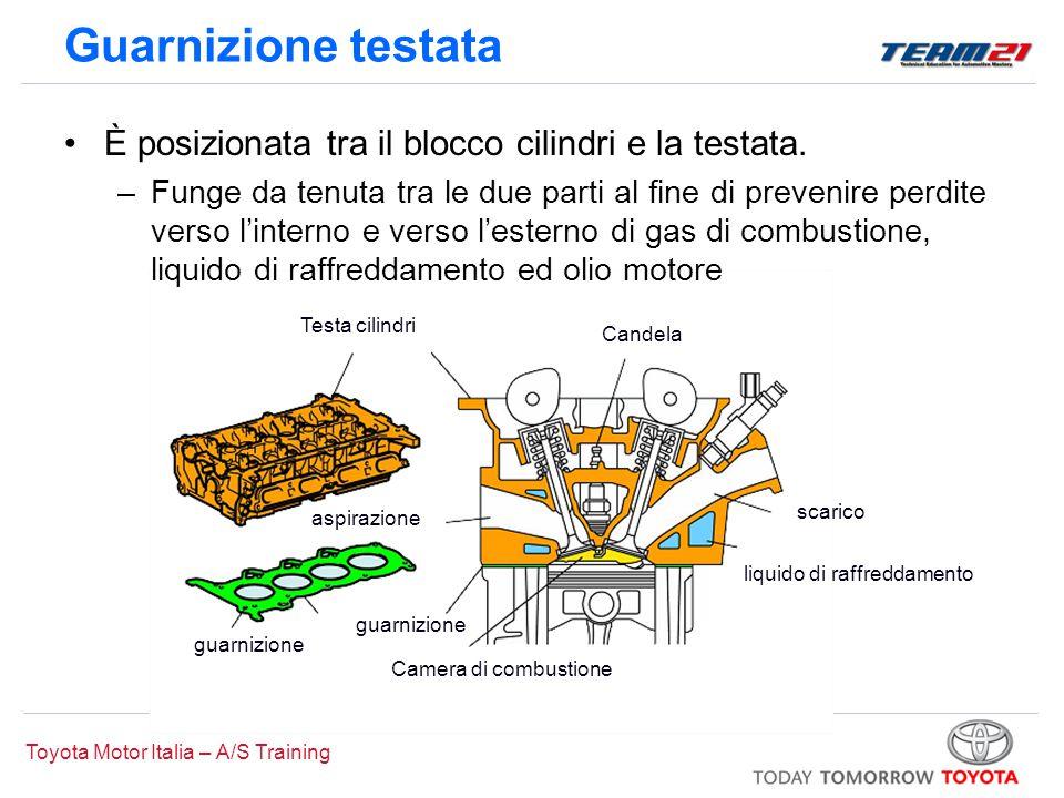 Toyota Motor Italia – A/S Training Testa cilindri guarnizione aspirazione scarico liquido di raffreddamento Camera di combustione Candela Guarnizione