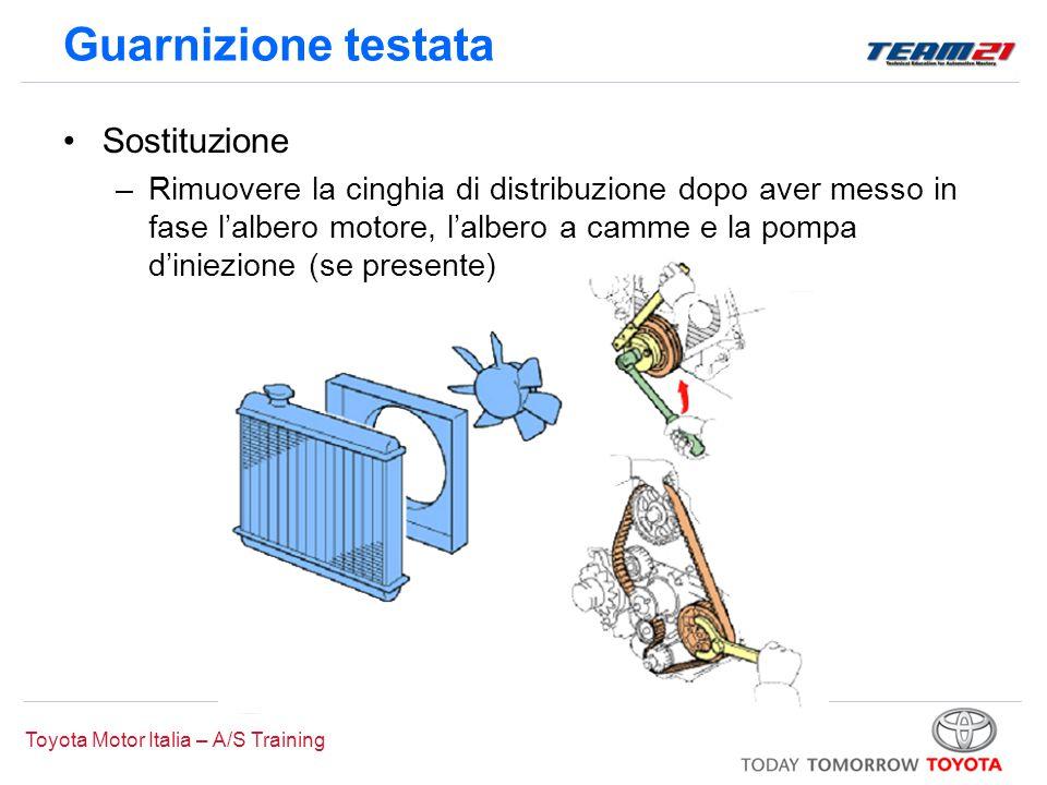 Toyota Motor Italia – A/S Training Guarnizione testata Sostituzione –Rimuovere la cinghia di distribuzione dopo aver messo in fase l'albero motore, l'