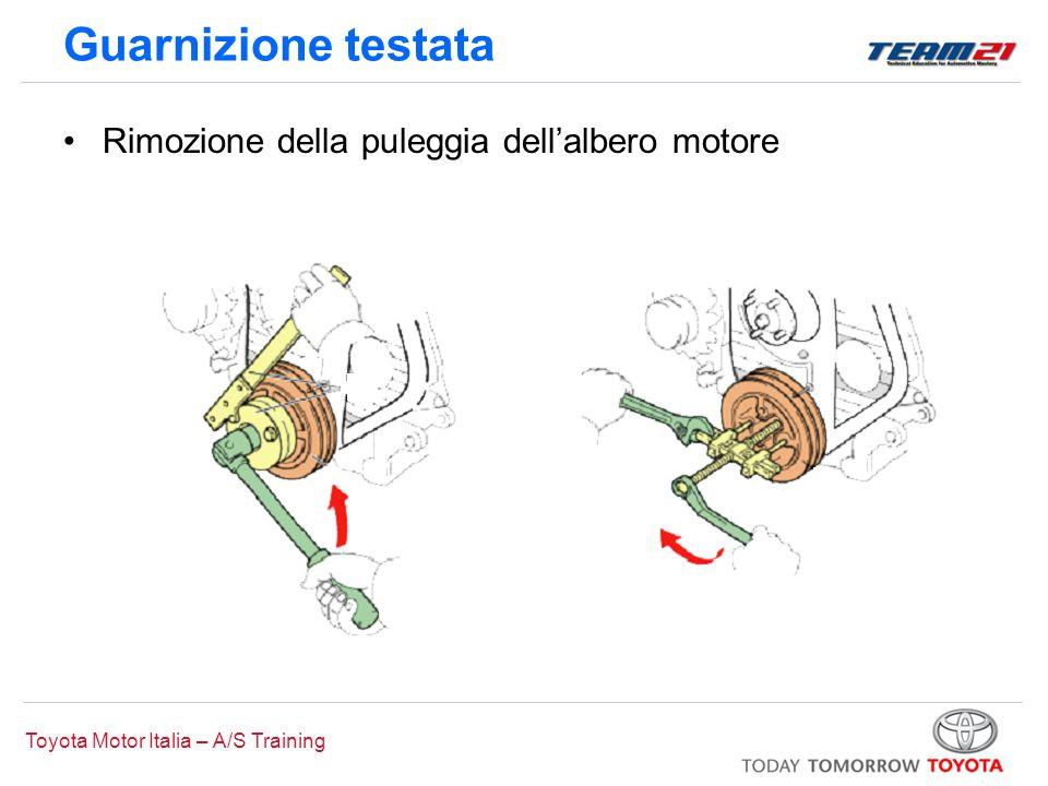 Toyota Motor Italia – A/S Training Guarnizione testata Rimozione della puleggia dell'albero motore