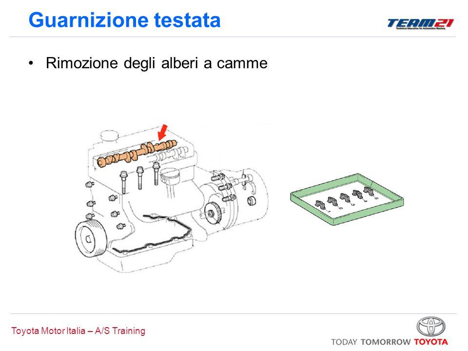 Toyota Motor Italia – A/S Training Rimozione degli alberi a camme Guarnizione testata