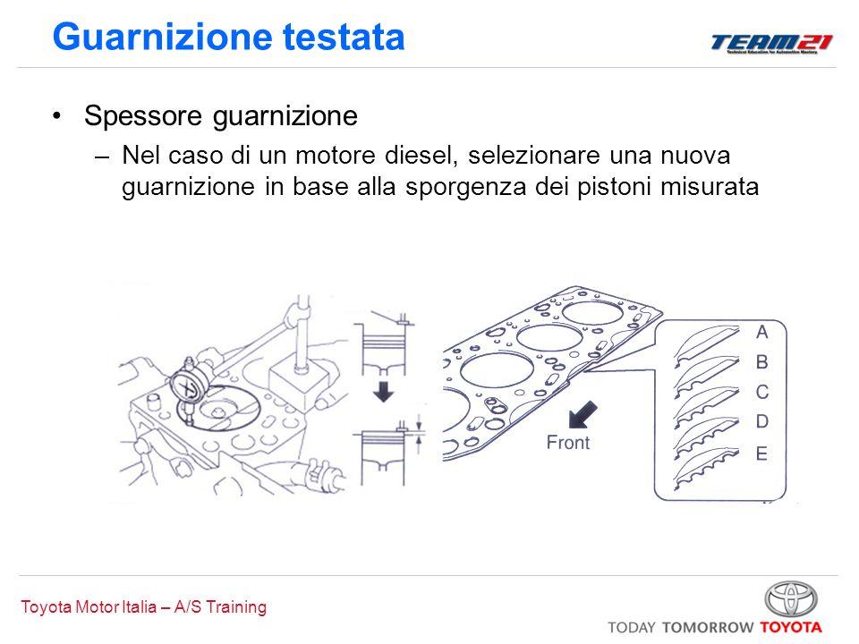 Toyota Motor Italia – A/S Training Guarnizione testata Spessore guarnizione –Nel caso di un motore diesel, selezionare una nuova guarnizione in base a