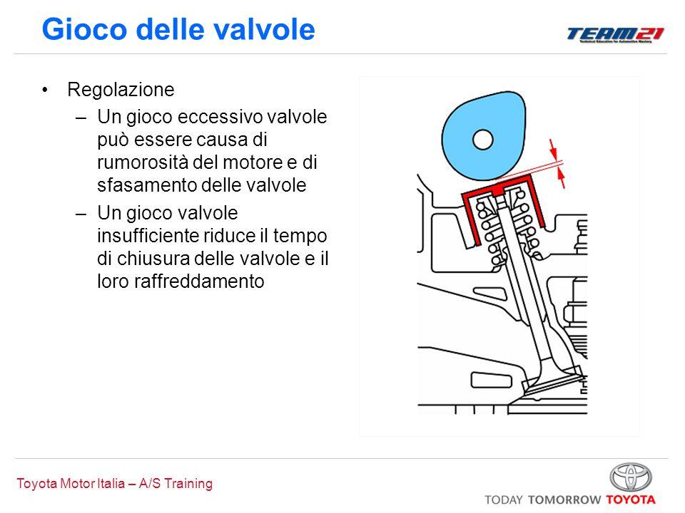 Toyota Motor Italia – A/S Training Gioco delle valvole Regolazione –Un gioco eccessivo valvole può essere causa di rumorosità del motore e di sfasamen