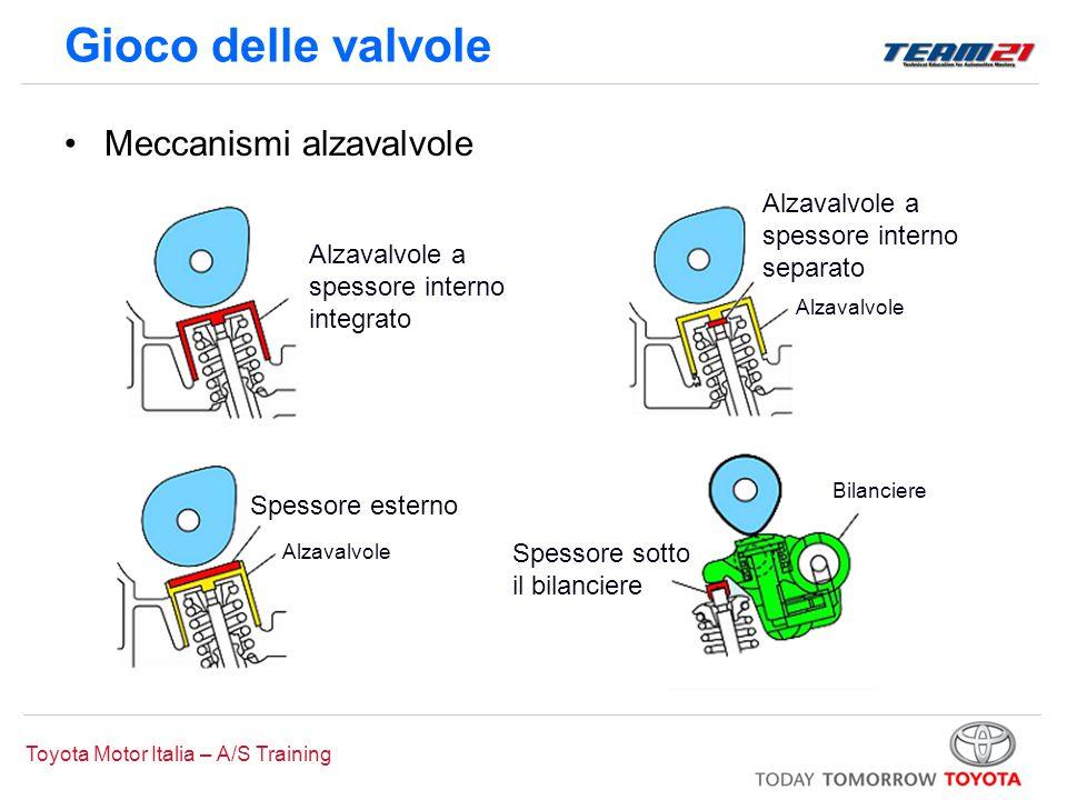 Toyota Motor Italia – A/S Training Gioco delle valvole Meccanismi alzavalvole Alzavalvole a spessore interno integrato Alzavalvole Spessore esterno Al