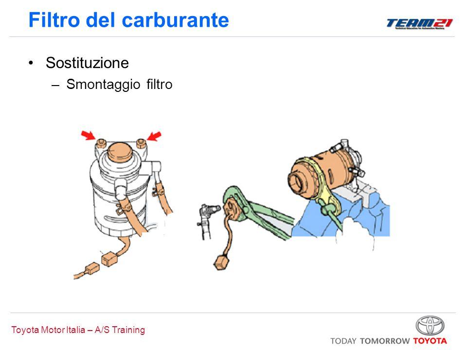 Toyota Motor Italia – A/S Training Filtro del carburante Sostituzione –Smontaggio filtro