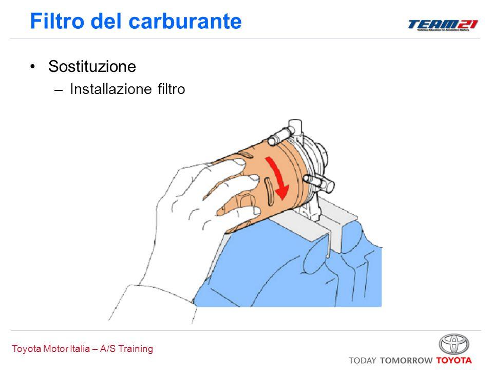 Toyota Motor Italia – A/S Training Filtro del carburante Sostituzione –Installazione filtro
