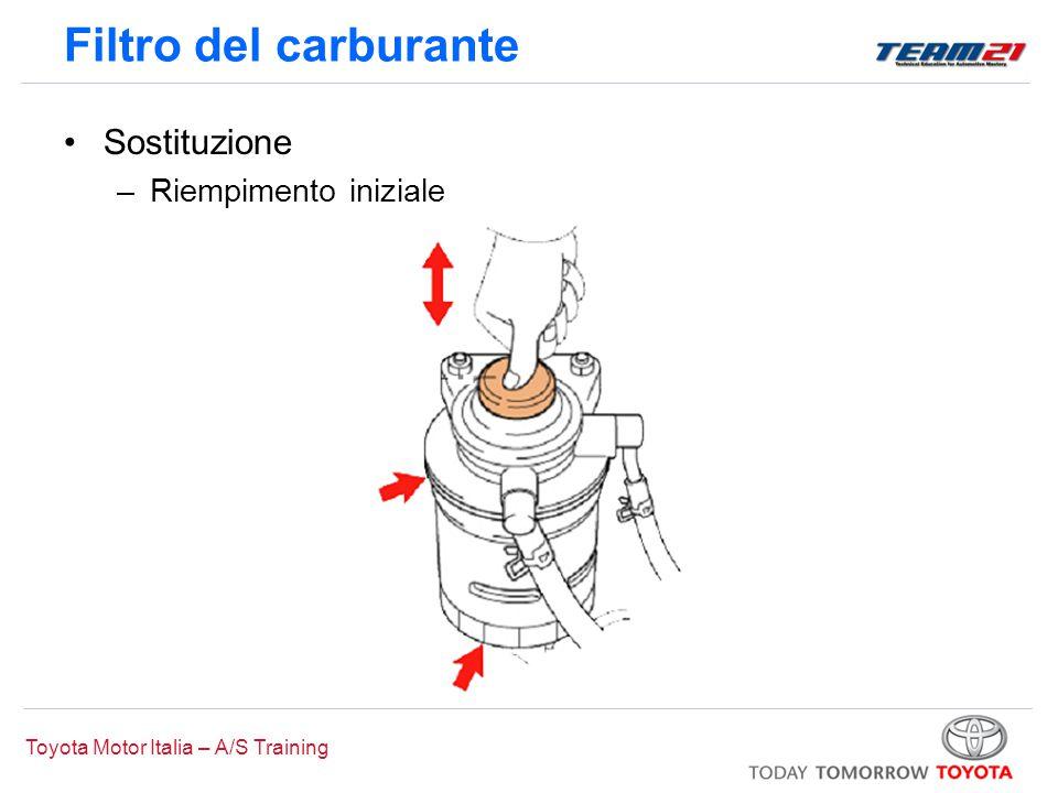 Toyota Motor Italia – A/S Training Filtro del carburante Sostituzione –Riempimento iniziale