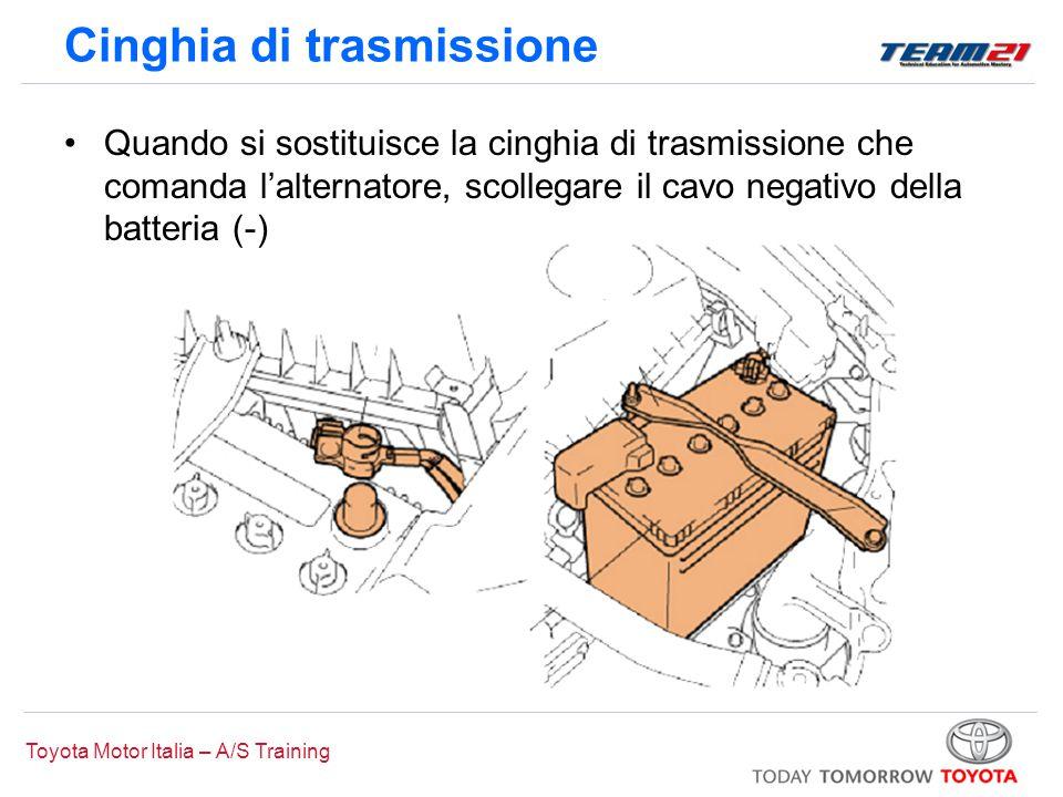 Toyota Motor Italia – A/S Training Cinghia di trasmissione La procedura di sostituzione della cinghia di trasmissione differisce a seconda del tipo: –Tipo privo di puleggia di rinvio (senza bullone di regolazione)