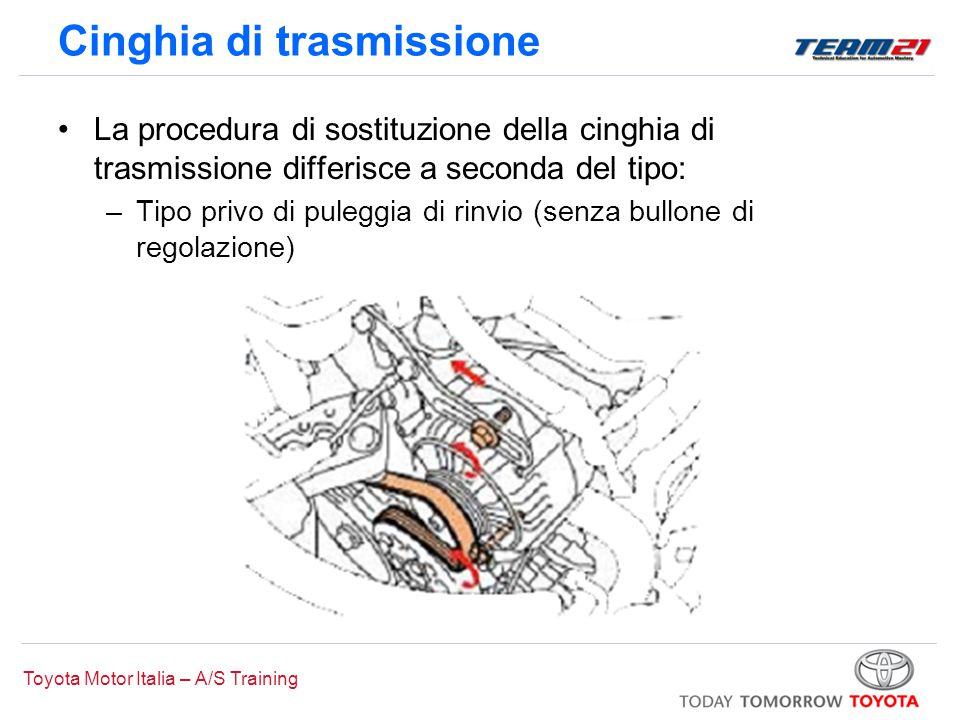 Toyota Motor Italia – A/S Training Cinghia di trasmissione La procedura di sostituzione della cinghia di trasmissione differisce a seconda del tipo: –Tipo privo di puleggia di rinvio (con bullone di regolazione)