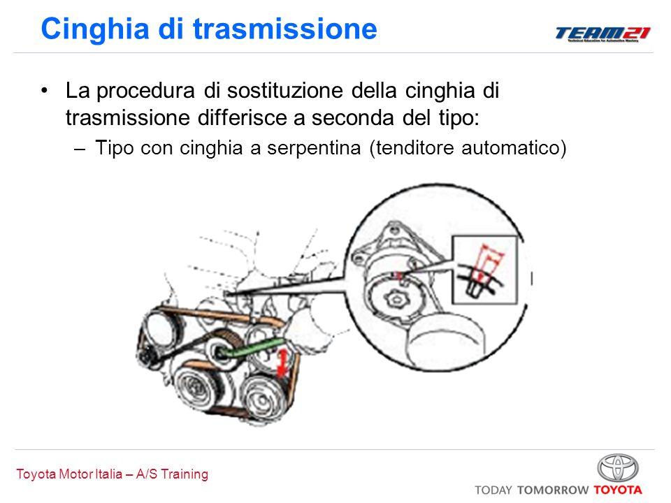 Toyota Motor Italia – A/S Training Cinghia di trasmissione La procedura di sostituzione della cinghia di trasmissione differisce a seconda del tipo: –Tipo con puleggia di rinvio