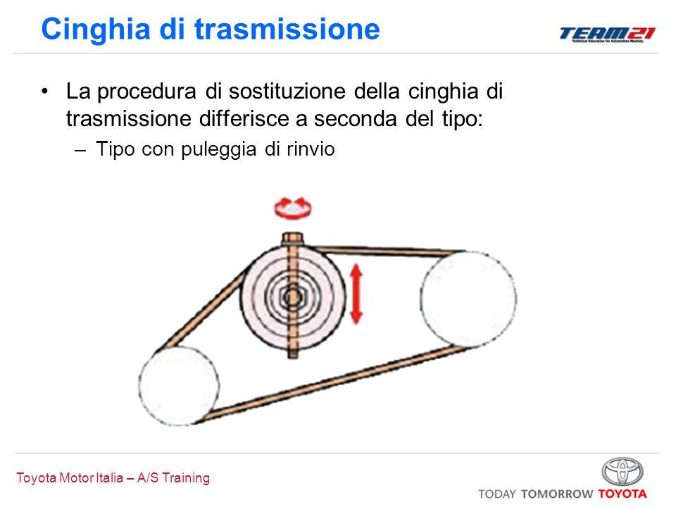 Toyota Motor Italia – A/S Training Guarnizione testata Spessore guarnizione –Nel caso di un motore diesel, selezionare una nuova guarnizione in base alla sporgenza dei pistoni misurata