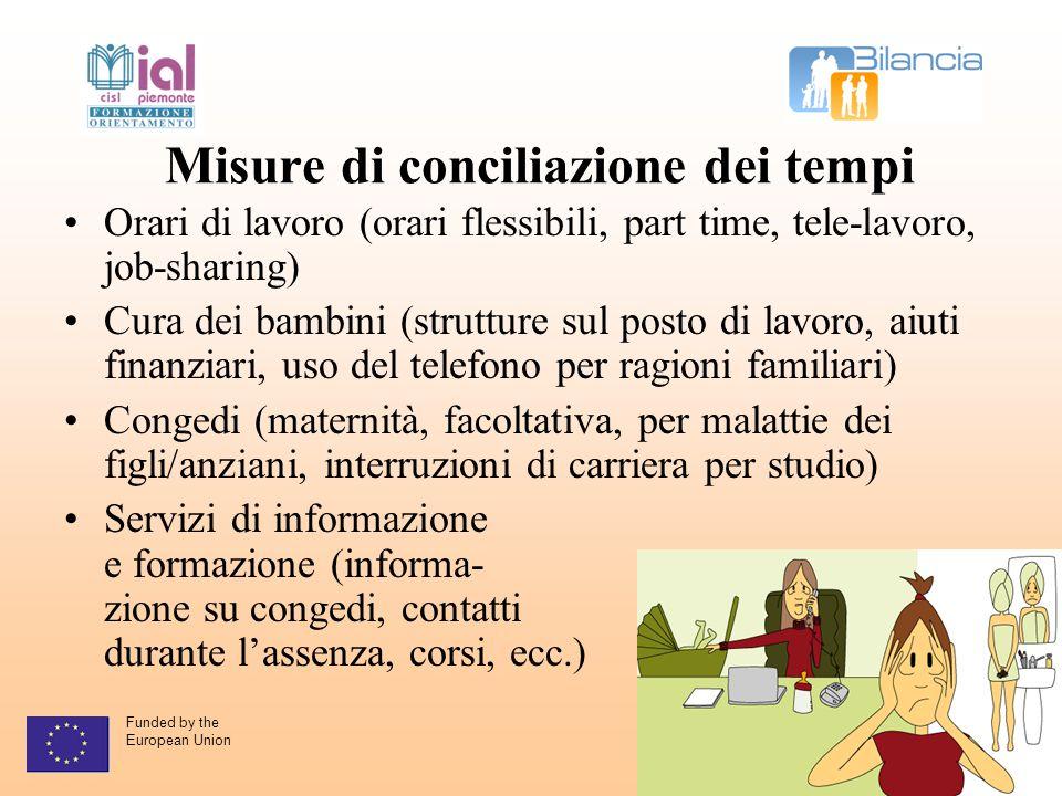 Funded by the European Union 12 Misure di conciliazione dei tempi Orari di lavoro (orari flessibili, part time, tele-lavoro, job-sharing) Cura dei bam