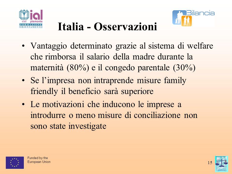 Funded by the European Union 15 Italia - Osservazioni Vantaggio determinato grazie al sistema di welfare che rimborsa il salario della madre durante l