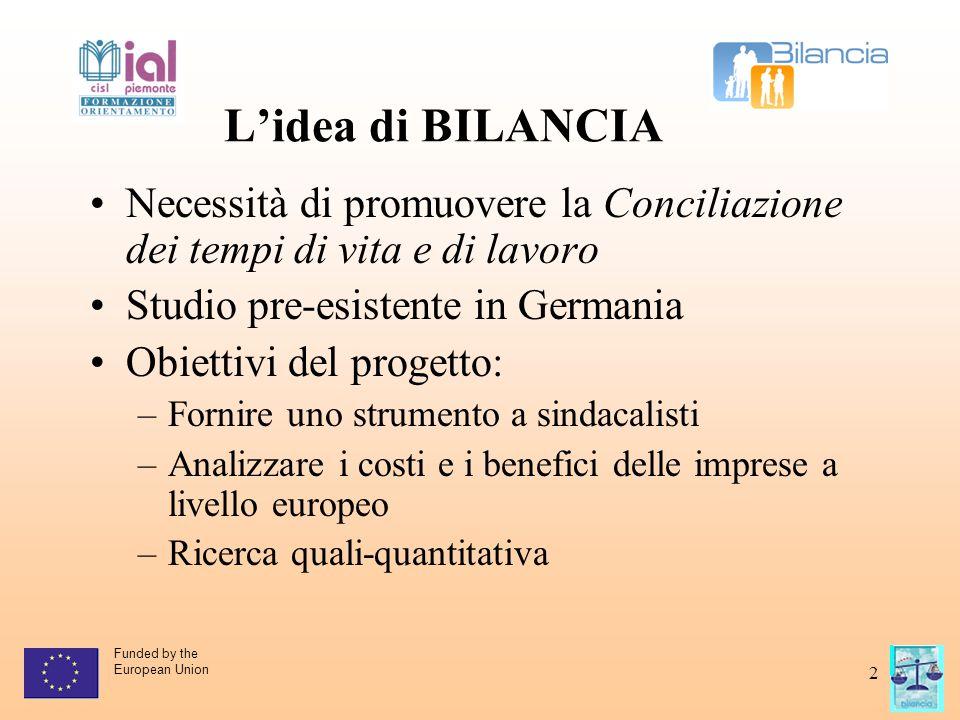 Funded by the European Union 2 L'idea di BILANCIA Necessità di promuovere la Conciliazione dei tempi di vita e di lavoro Studio pre-esistente in Germa