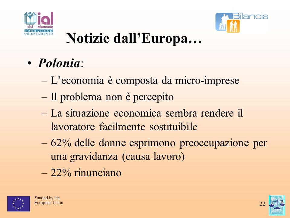 Funded by the European Union 22 Notizie dall'Europa… Polonia: –L'economia è composta da micro-imprese –Il problema non è percepito –La situazione economica sembra rendere il lavoratore facilmente sostituibile –62% delle donne esprimono preoccupazione per una gravidanza (causa lavoro) –22% rinunciano