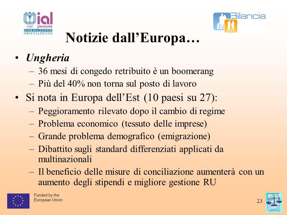 Funded by the European Union 23 Notizie dall'Europa… Ungheria –36 mesi di congedo retribuito è un boomerang –Più del 40% non torna sul posto di lavoro