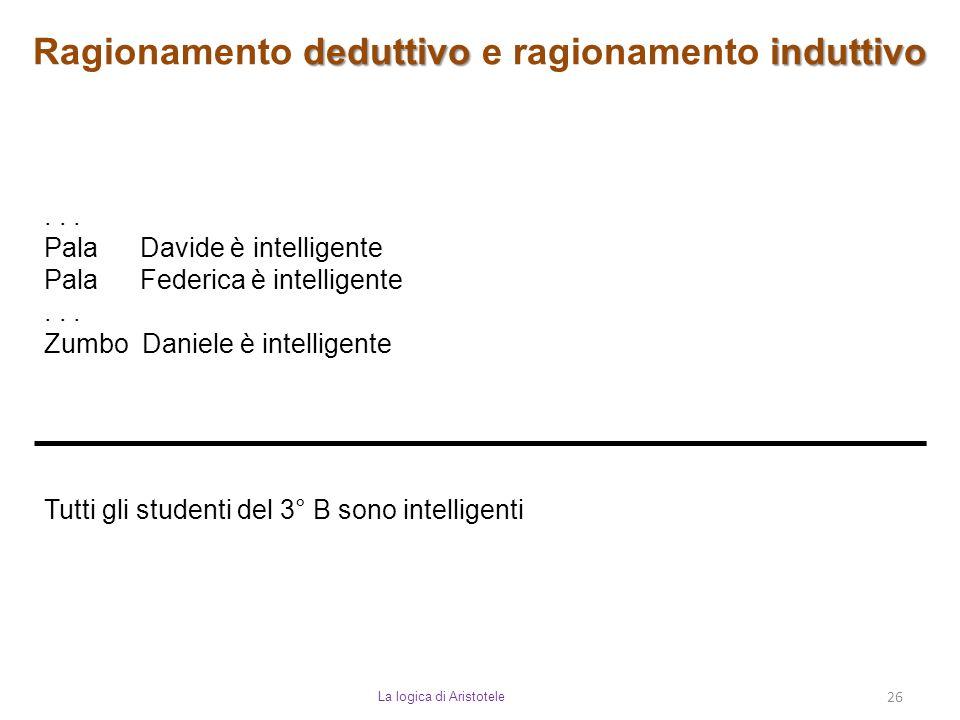 deduttivoinduttivo Ragionamento deduttivo e ragionamento induttivo La logica di Aristotele 26 Tutti gli studenti del 3° B sono intelligenti... PalaDav