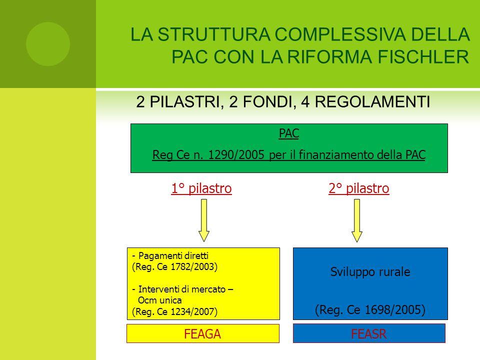 LA STRUTTURA COMPLESSIVA DELLA PAC CON LA RIFORMA FISCHLER Sviluppo rurale (Reg.