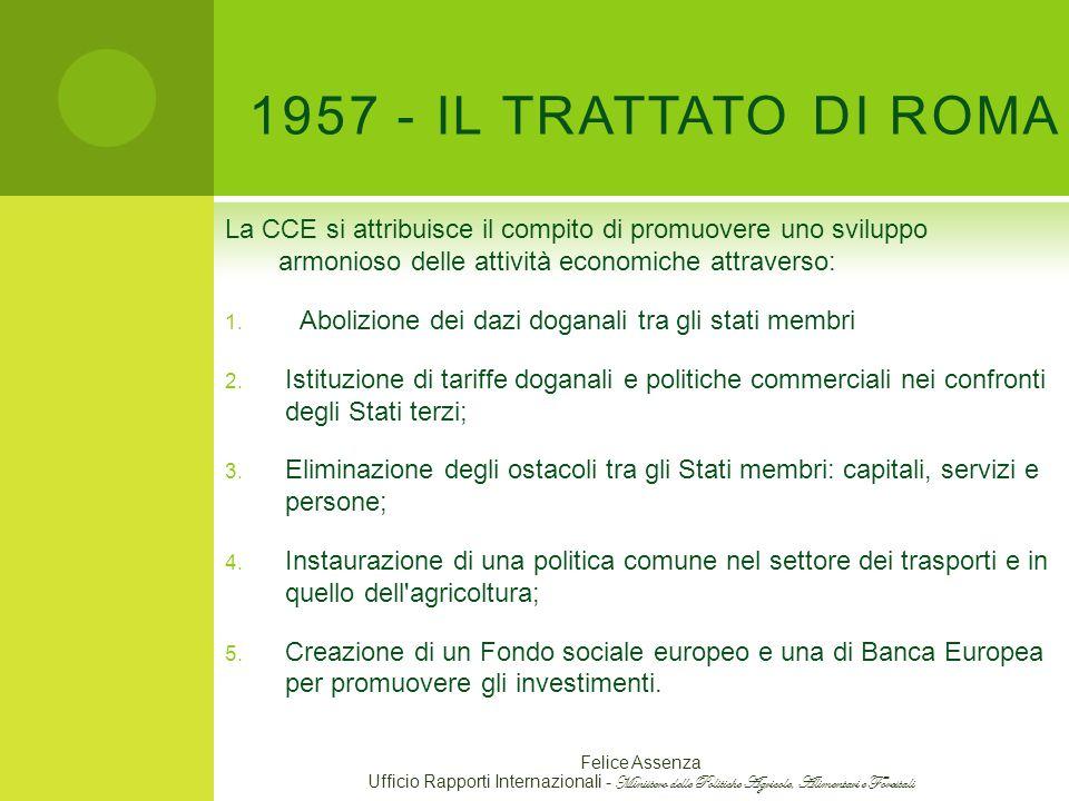 1957 - IL TRATTATO DI ROMA La CCE si attribuisce il compito di promuovere uno sviluppo armonioso delle attività economiche attraverso: 1.