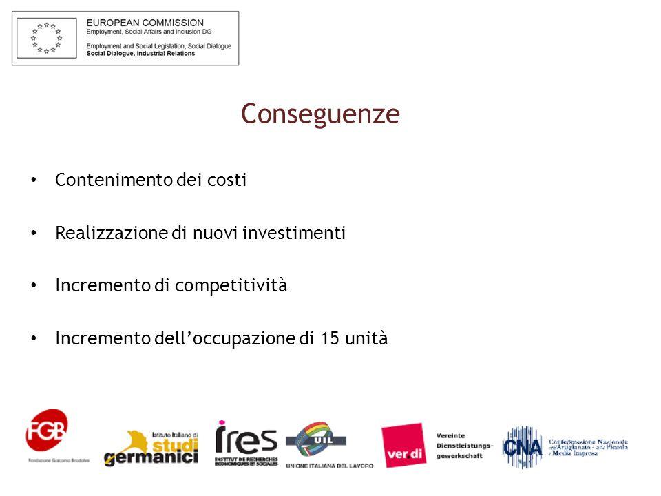 Conseguenze Contenimento dei costi Realizzazione di nuovi investimenti Incremento di competitività Incremento dell'occupazione di 15 unità