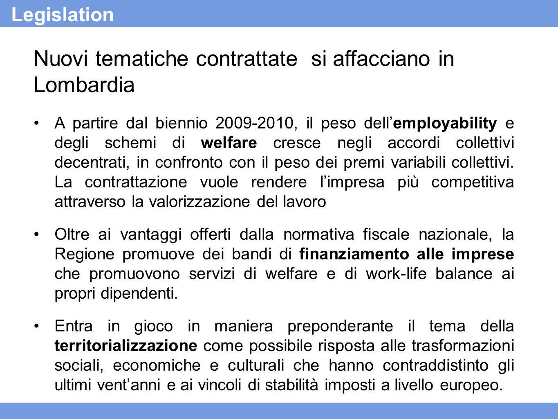 Nuovi tematiche contrattate si affacciano in Lombardia A partire dal biennio 2009-2010, il peso dell'employability e degli schemi di welfare cresce negli accordi collettivi decentrati, in confronto con il peso dei premi variabili collettivi.