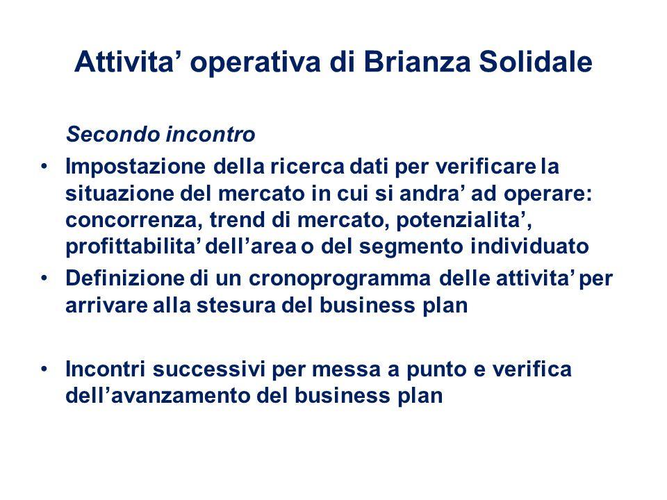 Attivita' operativa di Brianza Solidale Secondo incontro Impostazione della ricerca dati per verificare la situazione del mercato in cui si andra' ad