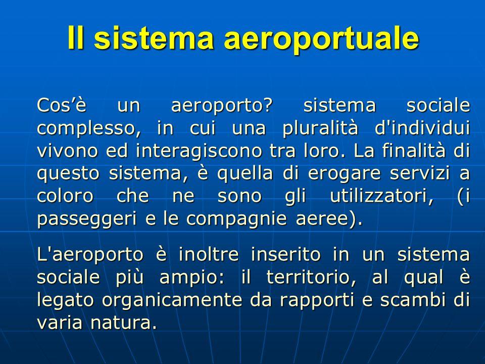 Il sistema aeroportuale