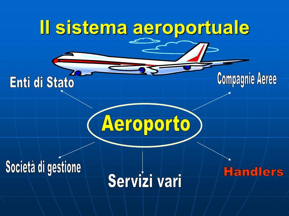 Il sistema aeroportuale: Le Compagnie Aeree Rappresentano i soggetti principali per i quali il sistema fornisce i servizi.