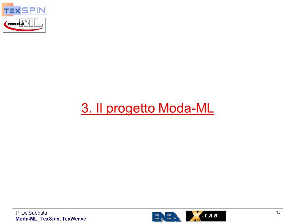 P. De Sabbata Moda-ML, TexSpin, TexWeave 13 3. Il progetto Moda-ML