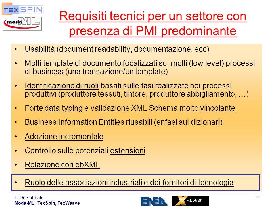 P. De Sabbata Moda-ML, TexSpin, TexWeave 14 Requisiti tecnici per un settore con presenza di PMI predominante Usabilità (document readability, documen
