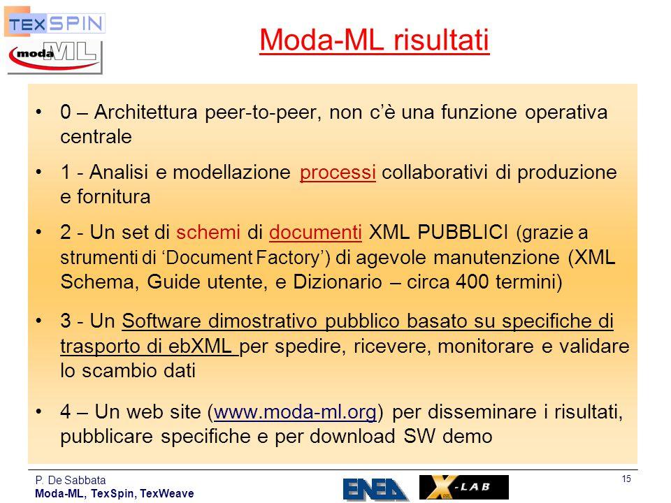P. De Sabbata Moda-ML, TexSpin, TexWeave 15 Moda-ML risultati 0 – Architettura peer-to-peer, non c'è una funzione operativa centrale 1 - Analisi e mod