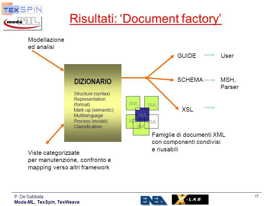 P. De Sabbata Moda-ML, TexSpin, TexWeave 17 Risultati: 'Document factory' DIZIONARIO Modellazione ed analisi Famiglie di documenti XML con componenti