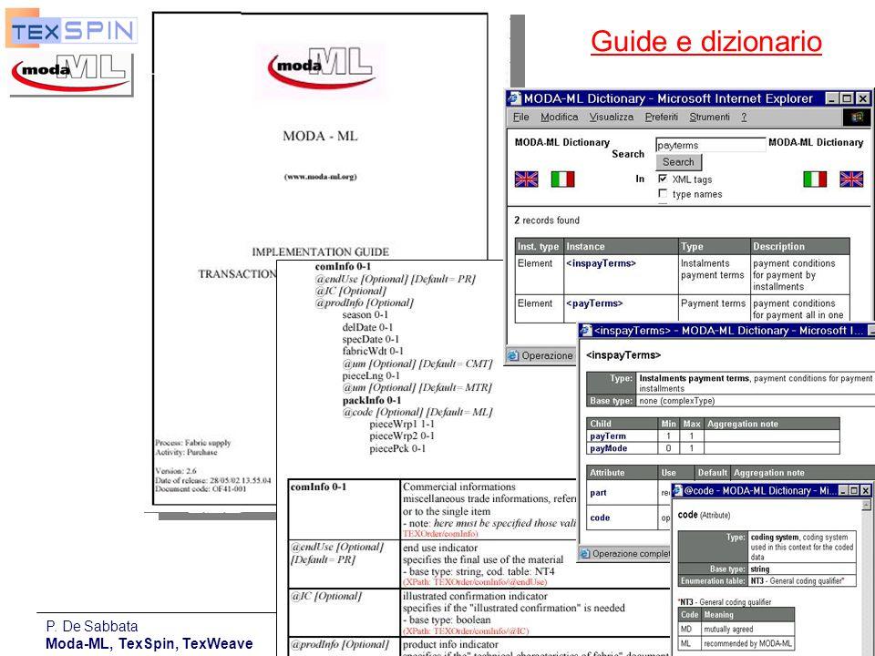 P. De Sabbata Moda-ML, TexSpin, TexWeave 18 Guide e dizionario