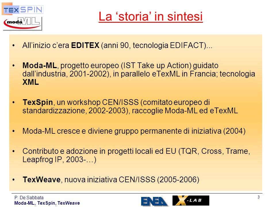 P. De Sabbata Moda-ML, TexSpin, TexWeave 3 La 'storia' in sintesi All'inizio c'era EDITEX (anni 90, tecnologia EDIFACT)... Moda-ML, progetto europeo (