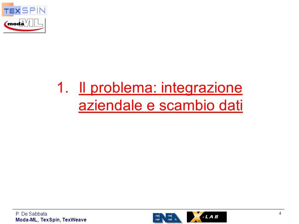 P. De Sabbata Moda-ML, TexSpin, TexWeave 4 1.Il problema: integrazione aziendale e scambio dati