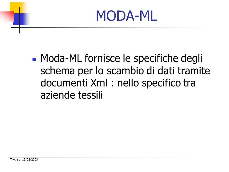 Treviso 19/02/2003 MODA-ML Moda-ML fornisce le specifiche degli schema per lo scambio di dati tramite documenti Xml : nello specifico tra aziende tessili