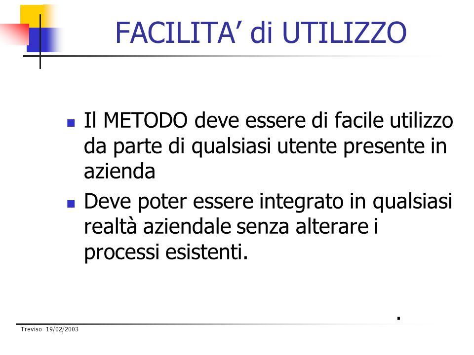 Treviso 19/02/2003 FACILITA' di UTILIZZO Il METODO deve essere di facile utilizzo da parte di qualsiasi utente presente in azienda Deve poter essere integrato in qualsiasi realtà aziendale senza alterare i processi esistenti..