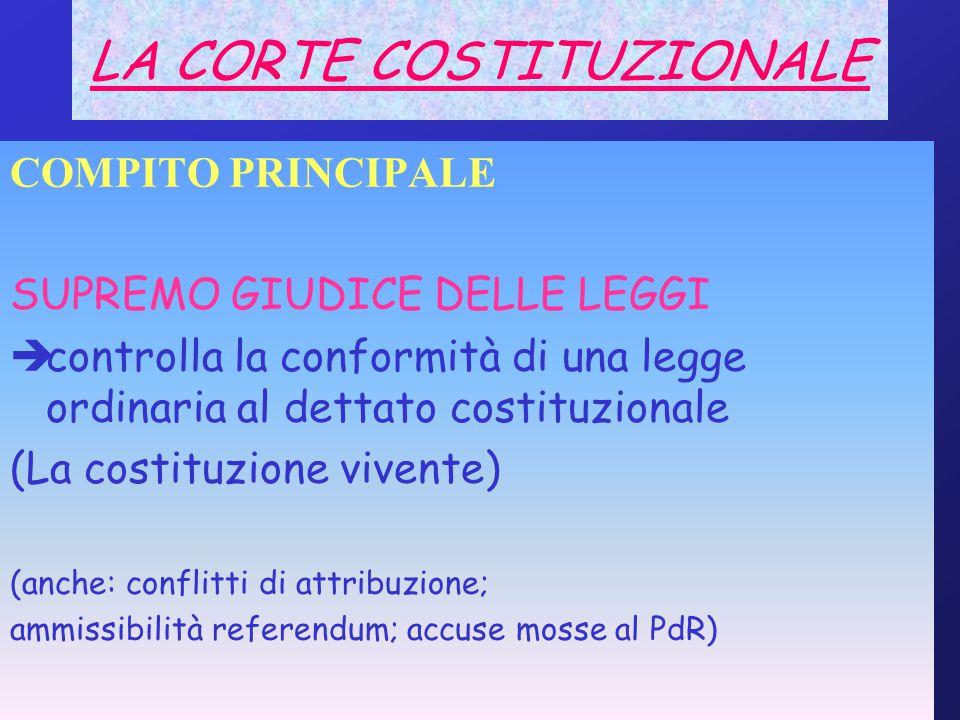 GIUDIZIO (sindacato) DI LEGITTIMITÀ (conformità) COSTITUZIONALE DELLE LEGGI COSTANTI: ACCENTRATO FACOLTATIVO VARIABILI: PREVENTIVO ANTERIORE SUCCESSIVO POSTERIORE DIRETTO INCIDENTALE ( filtro )