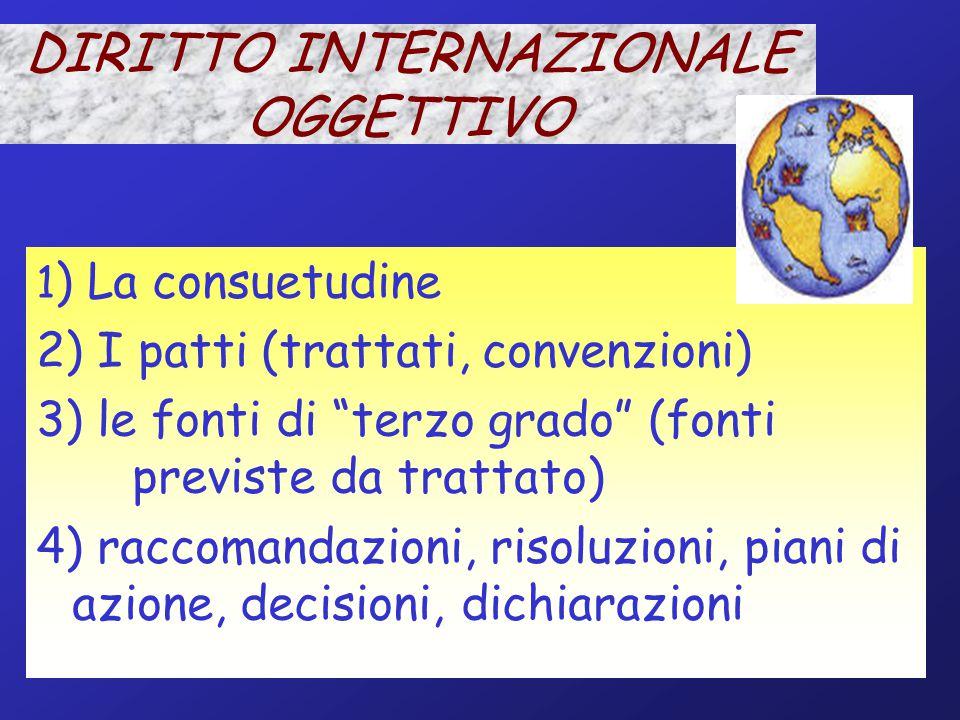 RAPPORTO TRA ORDINAMENTO STATALE E ORDINAMENTO INTERNAZIONALE Le procedure di ratifica dei Trattati L'evoluzione del concetto di sovranità